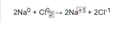 Que son los superindices y subindices